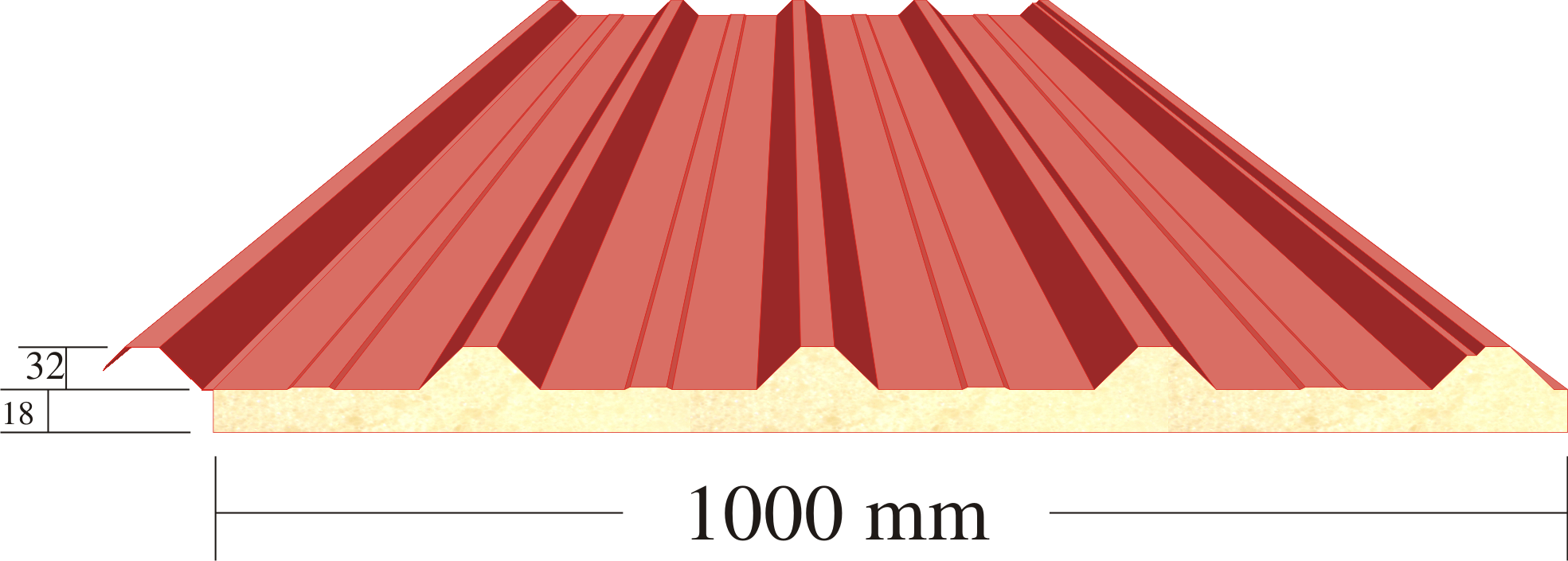 Giá tôn chống nóng mới nhất cập nhật tại nhà máy sản xuất